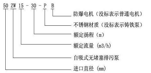 ZW自吸式排污泵型号意义